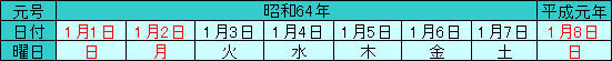syouwa64.jpg